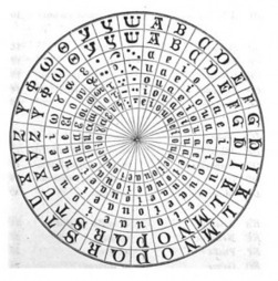 Giordano Bruno's Memory System - Don Mangus | collectibles from scoop.it | Scoop.it