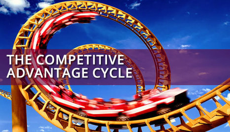 The Competitive Advantage Cycle | International Marketing | Scoop.it