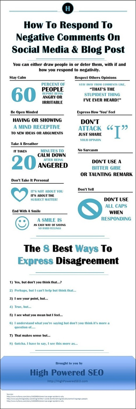 8 Ways to Disagree With Negative Social Media Comments Without Starting a Fight | LatinWeb Digital | Scoop.it