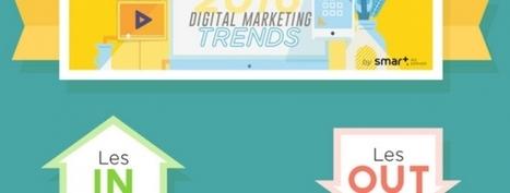 Infographie : les tendances du marketing digital en 2016 | Inbound Marketing et Communication BtoB | Scoop.it