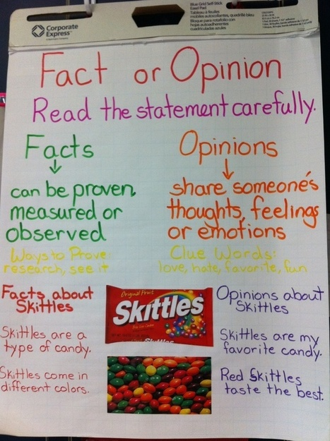 Fact or Opinion | Literacy - Middle Primary | Scoop.it