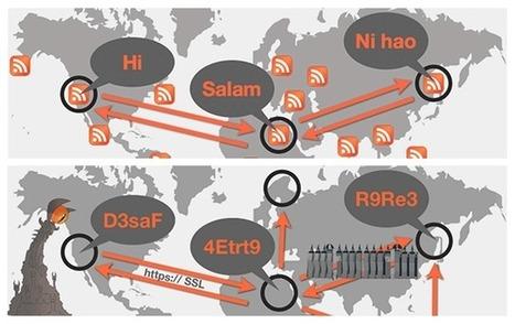Trsst: una plataforma de microblogging seguro para la Red abierta | Periodismo Ciudadano | Periodismo Ciudadano | Scoop.it