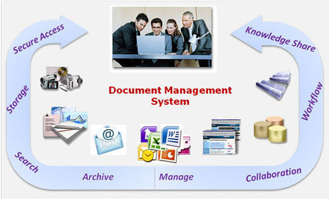 How EDMS is different from DMS? | Ricoh Data Center | Document Management System | Scoop.it