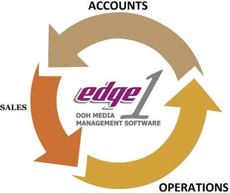 Complete Software for OOH Industry, Edge1 | Outdoor Advertising Software | Scoop.it