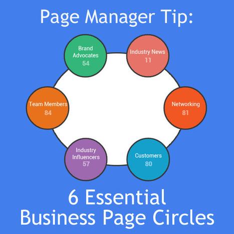 6 Circles every Google Plus business page should have - Plus Your Business   ce n'est pas demain la veille   Scoop.it