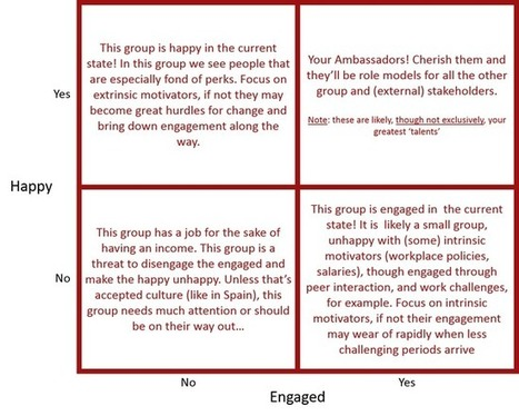 Is A Happy Employee Always An Engaged Employee? | Culture & Employee Engagement | Scoop.it
