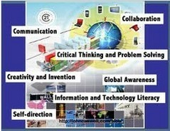 Educational Technology and Mobile Learning: The 33 Digital Skills Every 21st Century Teacher should Have | Library Web 2.0 skills for 2012 | Scoop.it