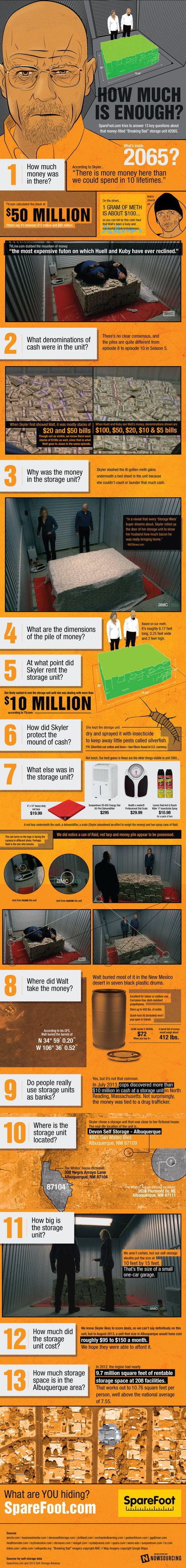 Breaking Bad Storage Unit #2065 [Infographic] | fashion | Scoop.it