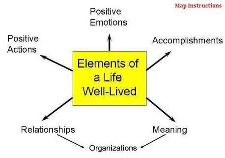 Why Simple Living Needs Positive Psychology - Ahh The Simple Life | Zenatude | Scoop.it