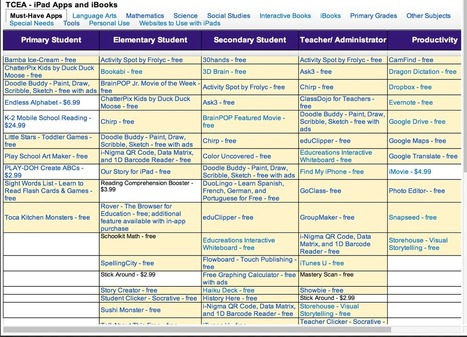 A Treasure Trove of Educational iPad Apps for D... | Integrating Technology in Education | Scoop.it