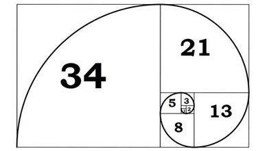 4 x 3, 3 x 2, 16 x 9, 1 x 1… What's the Ideal Image Aspect Ratio?   Theme   BremWeb: Imaging Stuff   Scoop.it