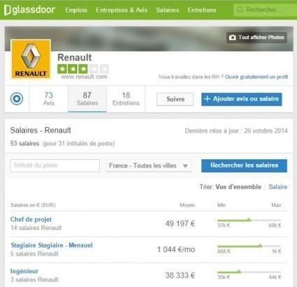 Glassdoor, ce site de notation qui défie la communication interne et la marque employeur de papa ! | Human capital | Scoop.it