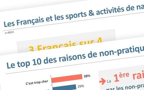 1er Baromètre des sports et loisirs de nature : la tendance se confirme en France | News Offices de tourisme et numérique | Scoop.it