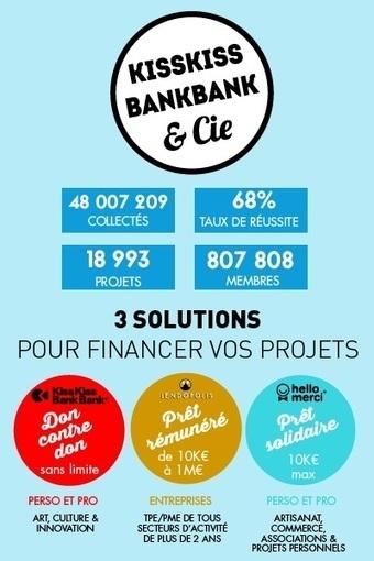 KissKissBankBank s'associe à Orange : pour en finir avec la banque à la papa | Médias sociaux et tourisme | Scoop.it