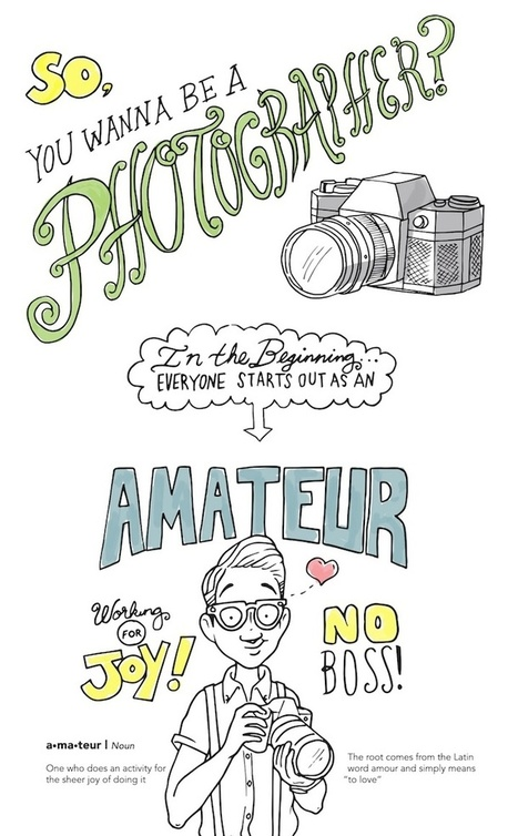 Fun Infographic: So, You Wanna Be a Professional Photographer? - My Modern Metropolis | Le It e Amo ✪ | Scoop.it