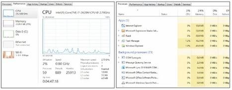 #WINDOWS8 : Creado sobre sólidos cimientos | Desktop OS - News & Tools | Scoop.it