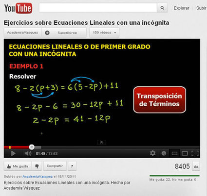 Clases de física y matemáticas en video | Didactics and Technology in Education | Scoop.it