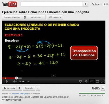Clases de física y matemáticas en video | e-learning y aprendizaje para toda la vida | Scoop.it