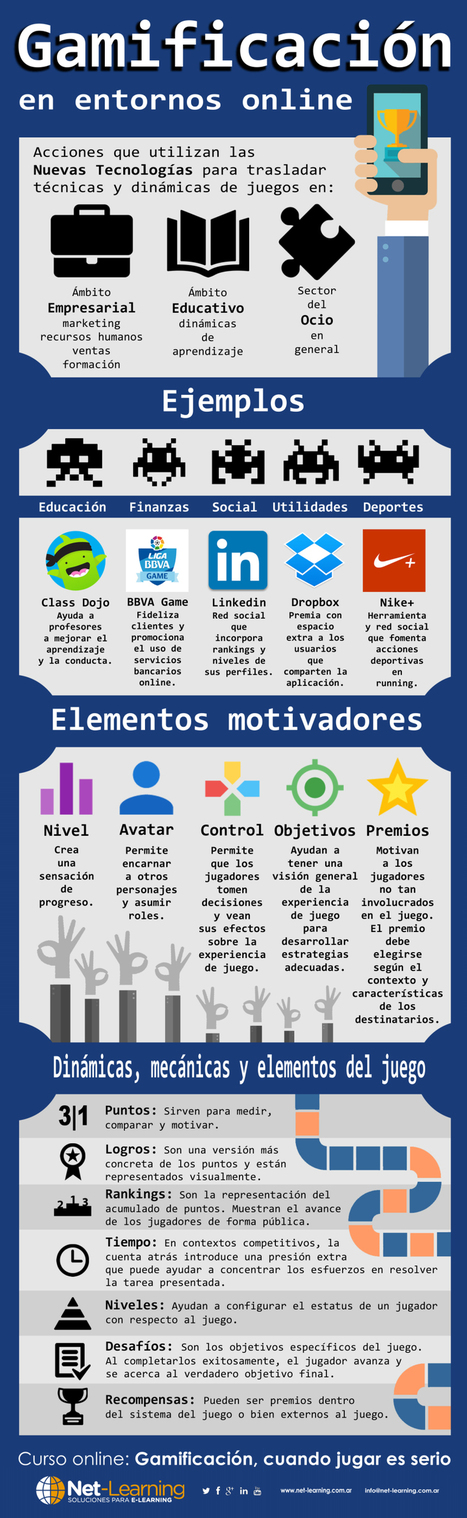 Gamificación en entornos online #infografia #infographic #education | Negocios&MarketingDigital | Scoop.it