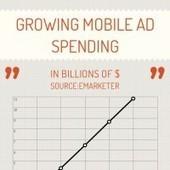 Infographic: Growing Mobile Ad spending | Infogram | Bar Advertising | Scoop.it