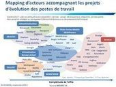 Mapping de prestataires au coeur de l'évolution des postes de ... | Cloud as a Service | Scoop.it