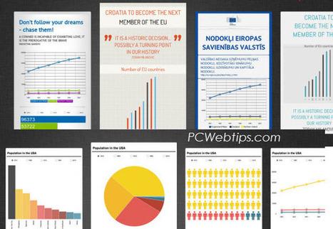 Como Crear una #Infografia Interactiva con Infogr.am | Las TIC y la Educación | Scoop.it