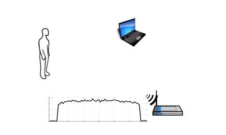 WiSee - Le Wi-Fi utilisé comme détecteur de mouvements | Technologies & Usages | Scoop.it
