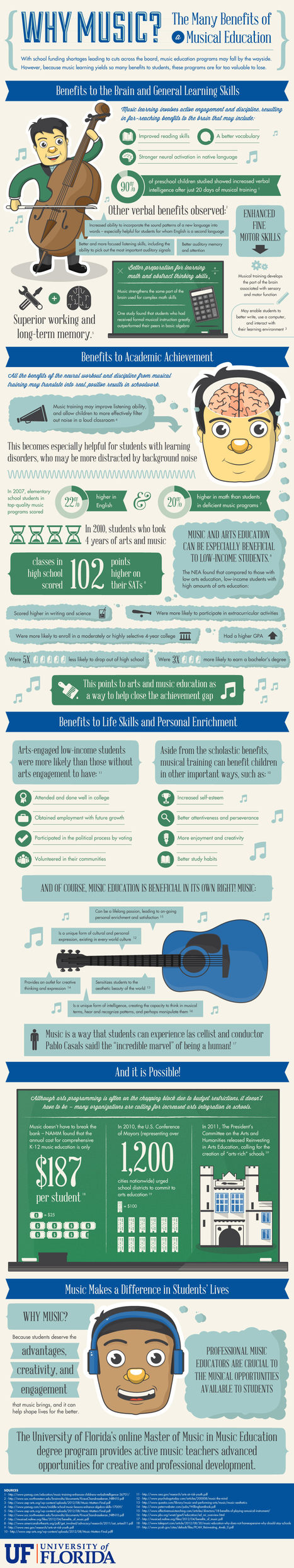 Why-teach-music | Curiosidades sobre la música | Scoop.it