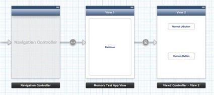 Bluetube Blog: Memory Management Pitfalls in Xamarin.iOS - Pitfall 2 | Everything about Flash | Scoop.it
