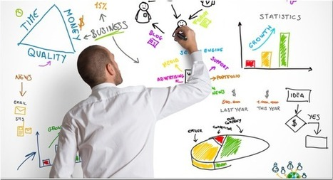 Seo Companies Idah   Found First Marketing   Scoop.it