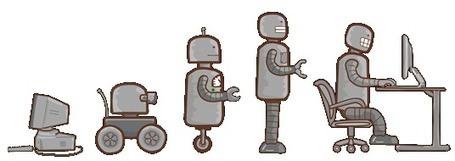 Configuraciones de un Robot móvil | MOBILE ROBOTICS | Scoop.it