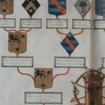 L'arbre généalogique, 3ème partie : triomphe de la généalogie | Yvon Généalogie | GenealoNet | Scoop.it