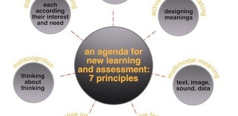 The 7 e-Affordances In eLearning - e-Learning Feeds | Learning Digital | Scoop.it