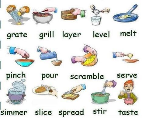 Twitter / Eng_words1: ( cooking verbs ) What are ... | Countable and ...