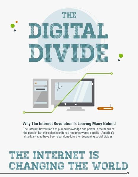 Internet change le monde... mais la fracture numérique en laisse beaucoup de côté [infographie] | Le Microbloging en 3.0 ! | Scoop.it