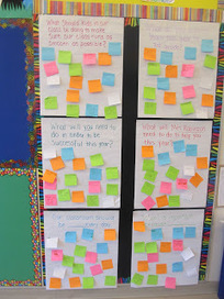 Mrs. Robinson's Classroom Blog: Meaningful First Week Activities | Cool School Ideas | Scoop.it