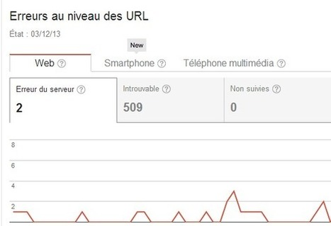 Google ajoute les erreurs d'indexation mobile dans son Webmaster Tools   Communication - Marketing - Web   Scoop.it