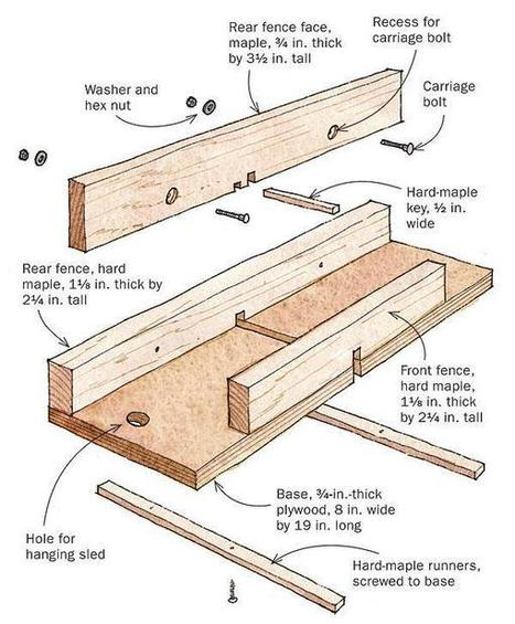 Dungeon furniture plans plans wood projects to for Table joints