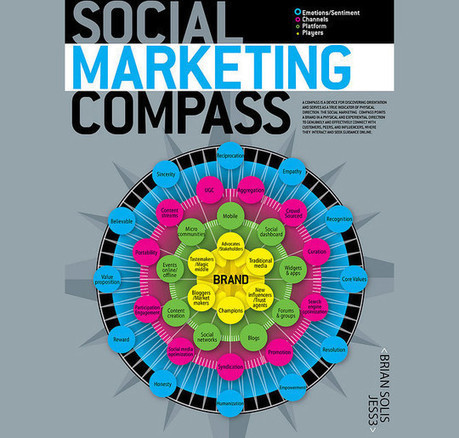 34 Stunning Infographics To Understand The World Of Social Media | Innovations in e-Learning | Scoop.it