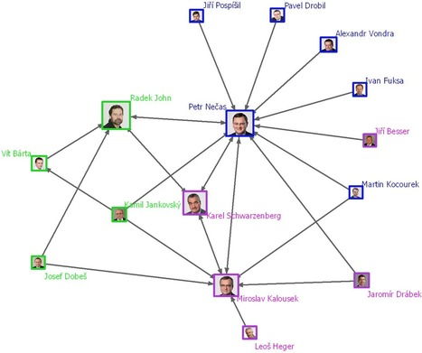 SNA: Analysis of group dynamics of the Czech Cabinet of Ministers :: Social network analysis in practice | Social network analysis in practice | Scoop.it