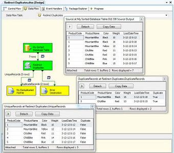Redirect duplicate rows | Asp.Net | Scoop.it