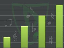 Tangga Lagu Barat Billboard Bulan Ini | Lagu Terbaru - Album - Lirik | Scoop.it