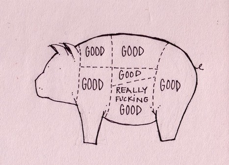 Alyson Thomas's Whimsical, Must-Love Butchery Diagrams | @FoodMeditations Time | Scoop.it
