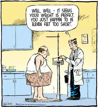Question d'indice de masse corporelle... | BLAGA2BAL | Scoop.it