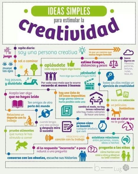 (Español) 28 ideas simples para estimular la creatividad   Michiel Das   Educación para la Utopía   Scoop.it