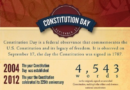 10 fun facts about the Constitution and Constitution Day ... | Constitution Day for Elementary | Scoop.it