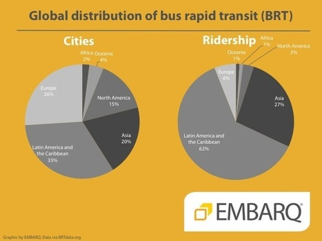 On the move: The global rise of mass transit | TheCityFix | Sustainable Futures | Scoop.it