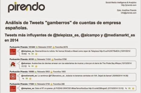 Cómo descubrir qué contenidos le funcionan mejor a tu competencia - Hablando en corto | El blog de María Lázaro | Seo, Social Media Marketing | Scoop.it