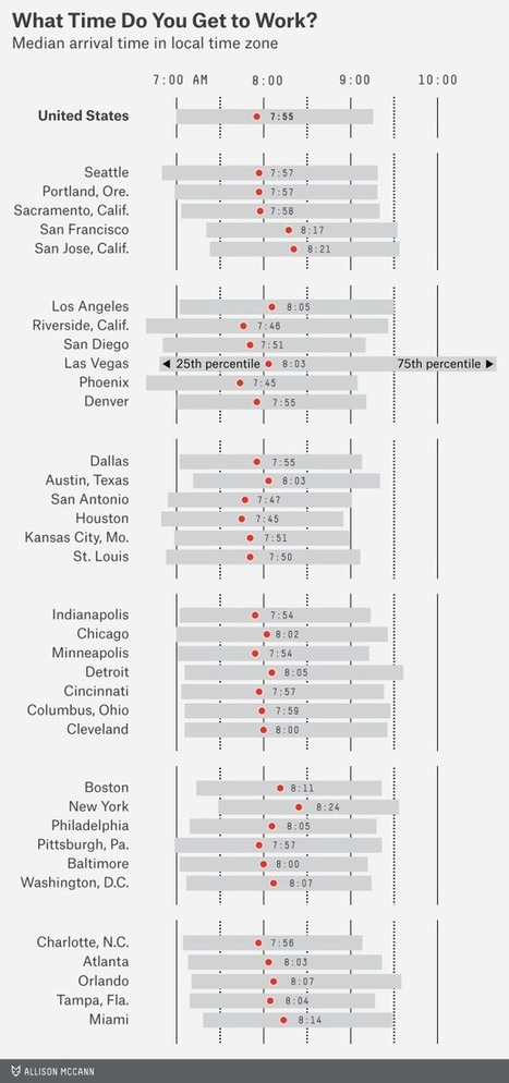 Which Cities Sleep In, And Which Get To Work Early   Criminology and Economic Theory   Scoop.it