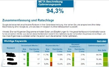 Seitenreport|Onpage Optimierung|Webseitenanalyse - SEO CHECK | SEOxpert | Scoop.it